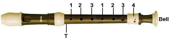 Recorder Fingering Chart – Recorder Finger Chart